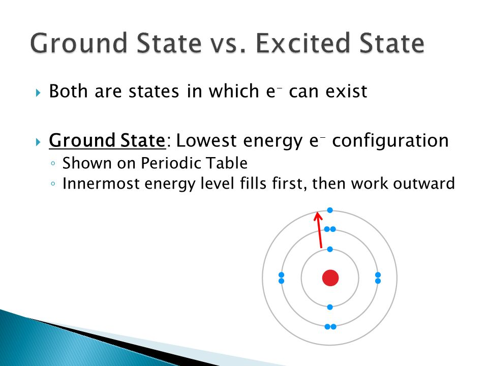 ground state vs  excited state