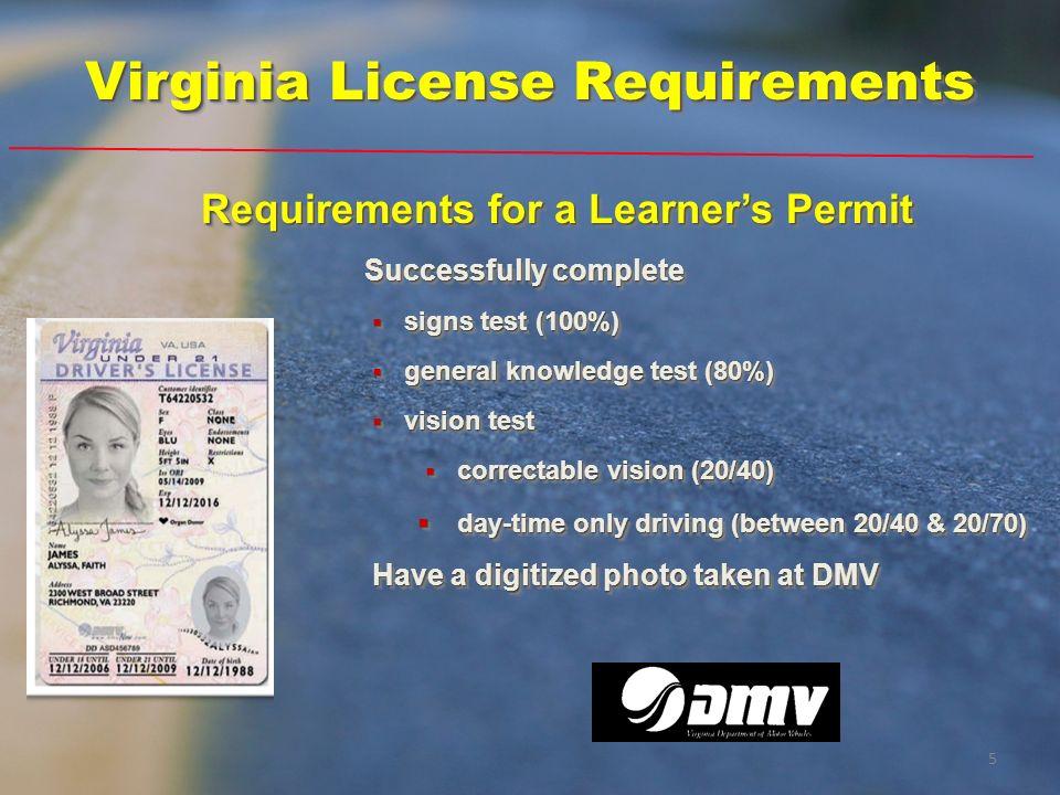 Free Virginia DMV Teen Permit Practice Tests