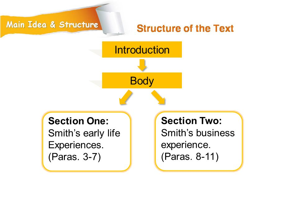 Introduction Body Section One: Section Two: Smith's early life