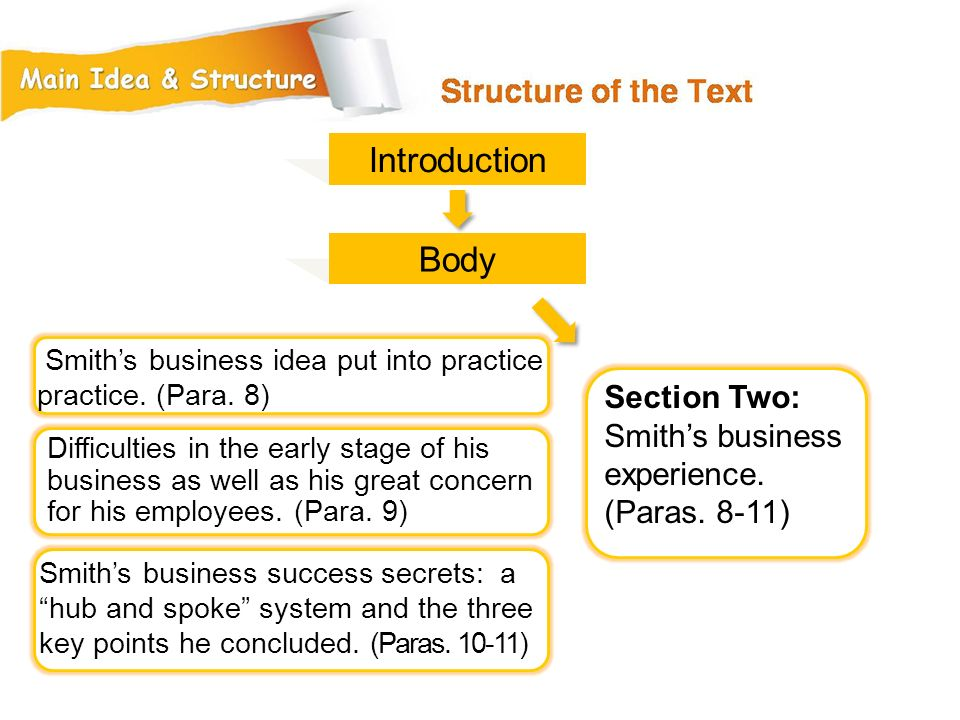 Introduction Body Section Two: Smith's business experience.