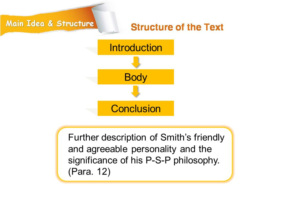 Introduction Body Conclusion Further description of Smith's friendly