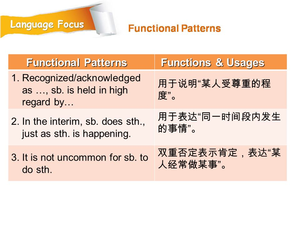 Functional Patterns Functions & Usages 1. Recognized/acknowledged