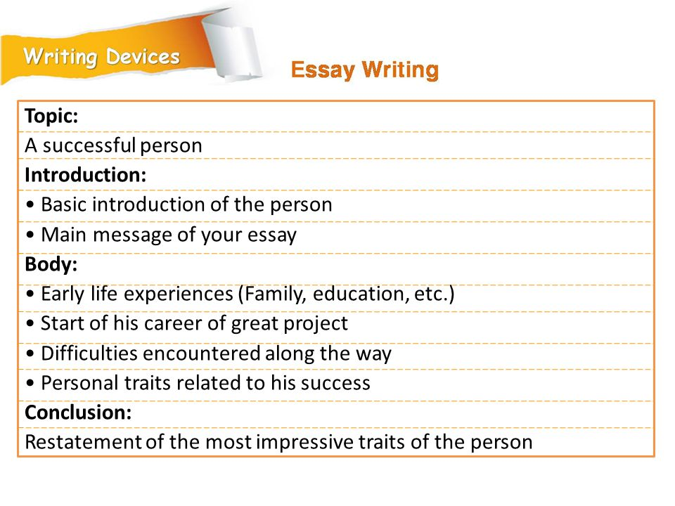 personal traits essay The aim of the following essay is to investigate whether certain characteristics are related to good leadership and which can be identified in theories and models of leadership such as trait theory, transformational and charismatic leadership as well as authentic and servant leadership.