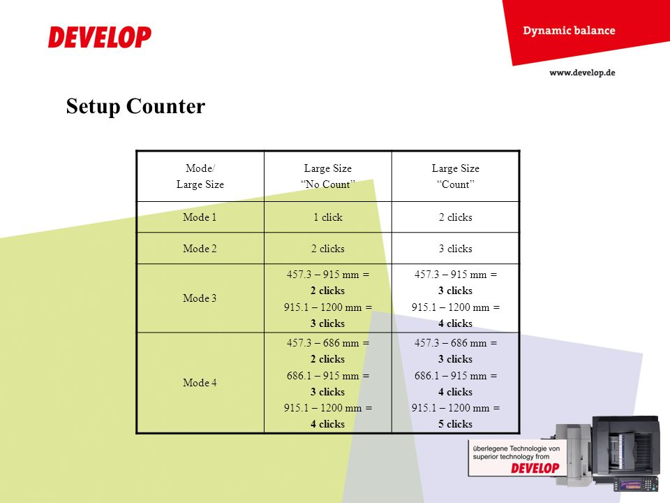 Setup Counter Mode/ Large Size No Count Count Mode 1 1 click
