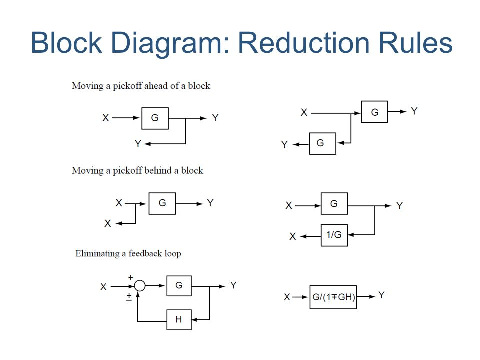 air bag control systems schematics reduction of block diagrams in control systems