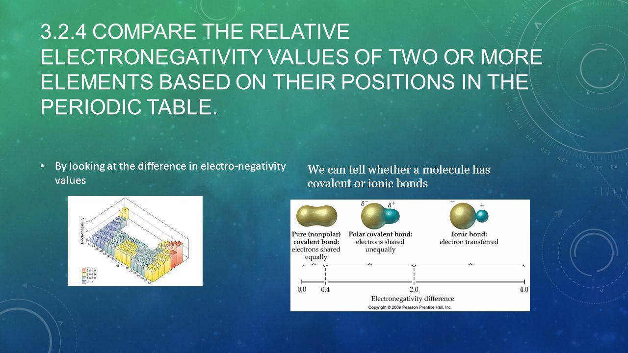 Sl periodic table images periodic table images topic 3 periodicity ib chemistry sl ppt video online download 19 324 gamestrikefo images gamestrikefo Images