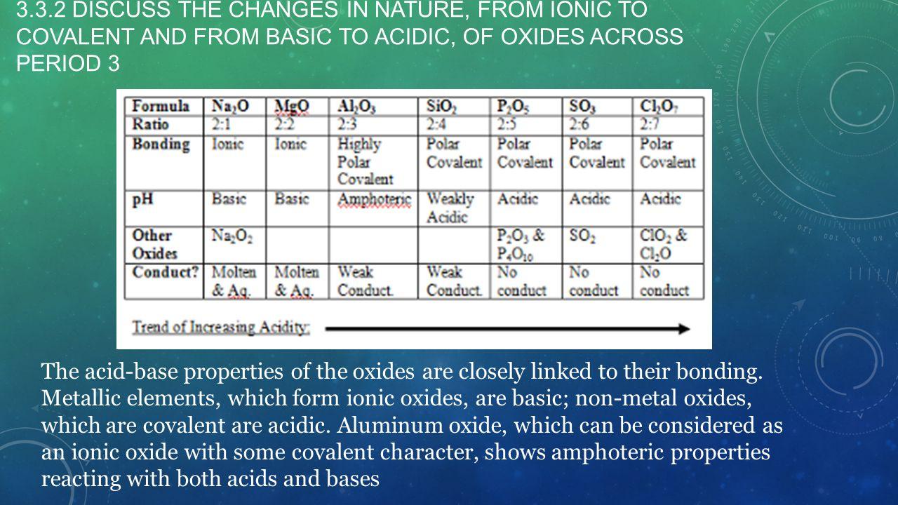 topic 3 periodicity ib chemistry sl ppt video online
