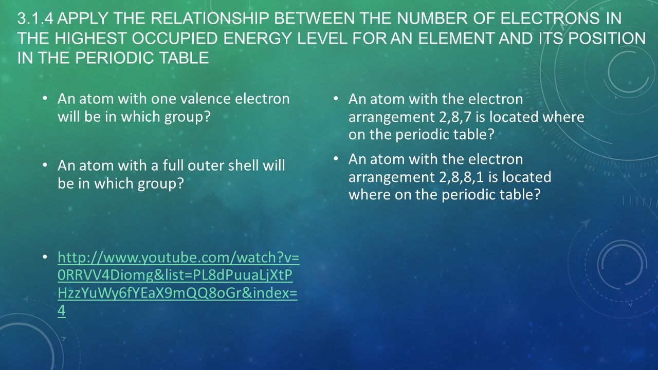 Topic 3 periodicity ib chemistry sl ppt video online download 5 314 gamestrikefo Images