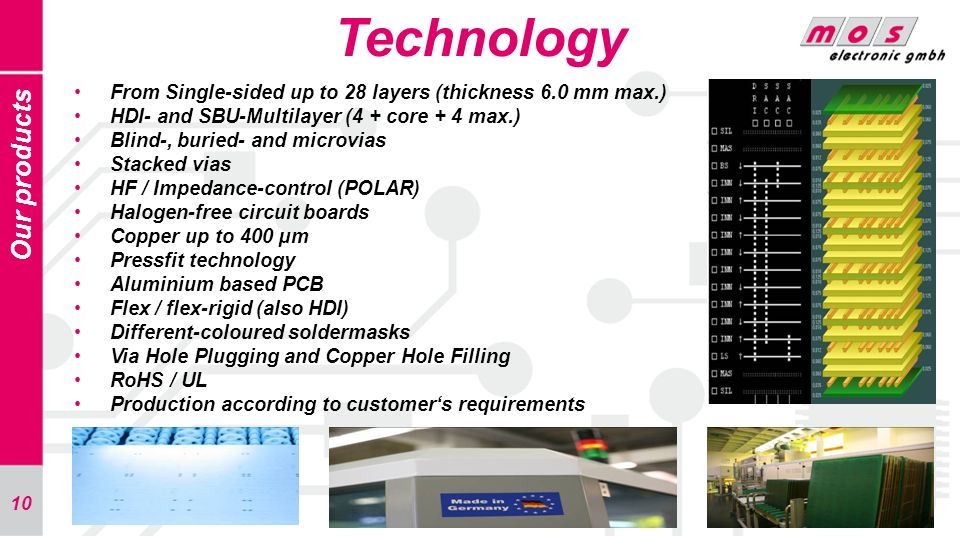 Technology Our products
