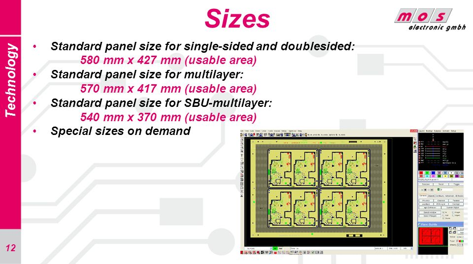 Sizes Technology Standard panel size for single-sided and doublesided: