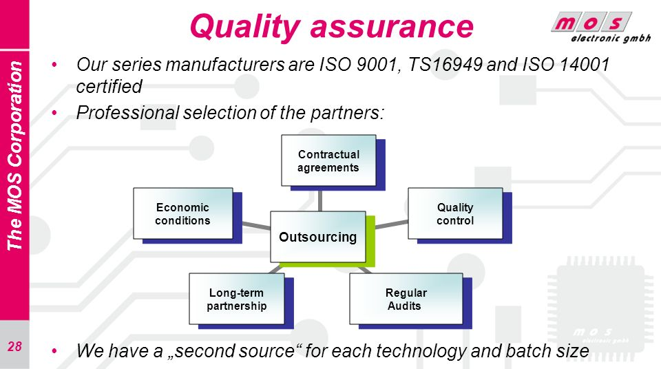 Quality assurance Our series manufacturers are ISO 9001, TS16949 and ISO 14001 certified. Professional selection of the partners: