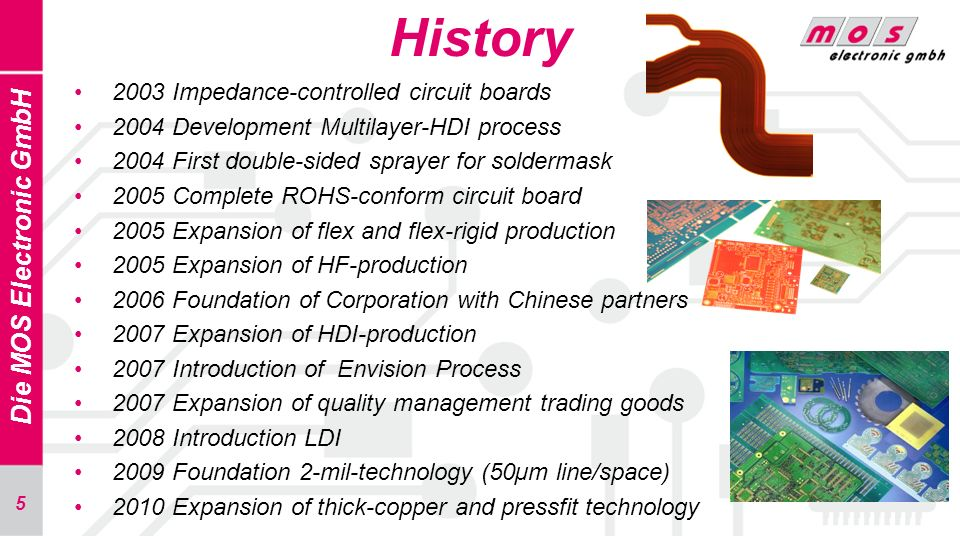 History Die MOS Electronic GmbH