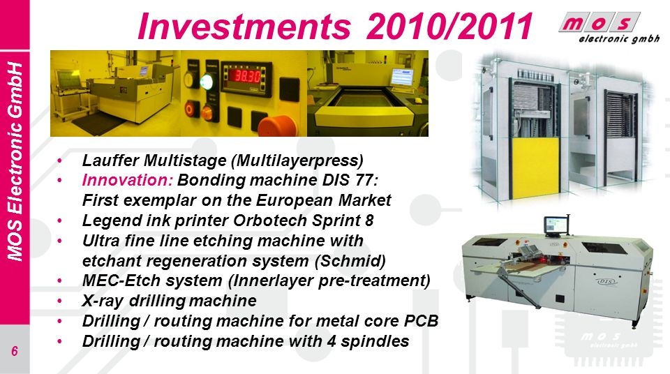 Investments 2010/2011 MOS Electronic GmbH