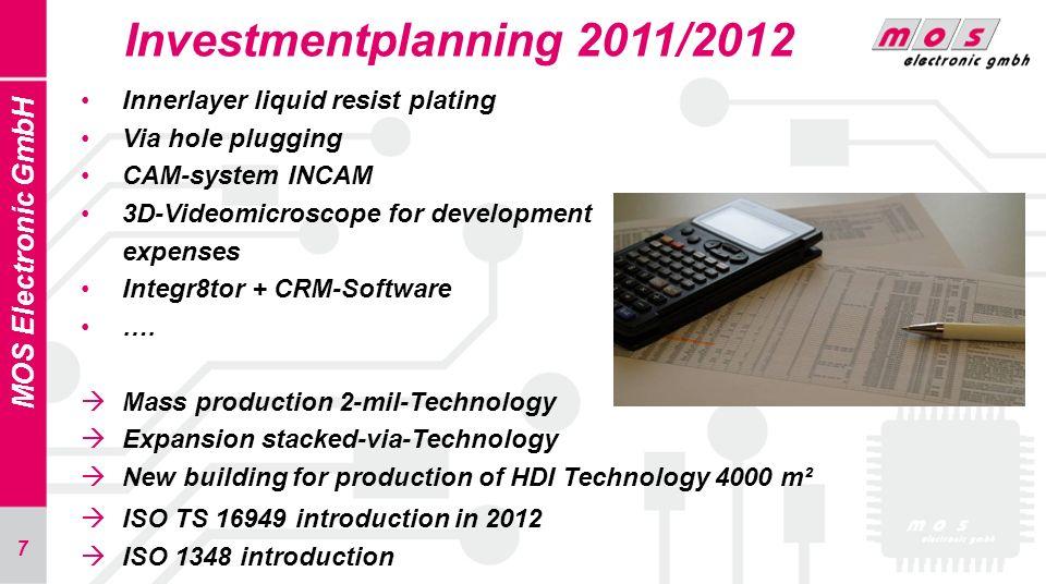 Investmentplanning 2011/2012 MOS Electronic GmbH