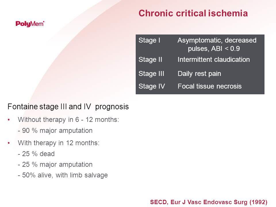 Chronic critical ischemia