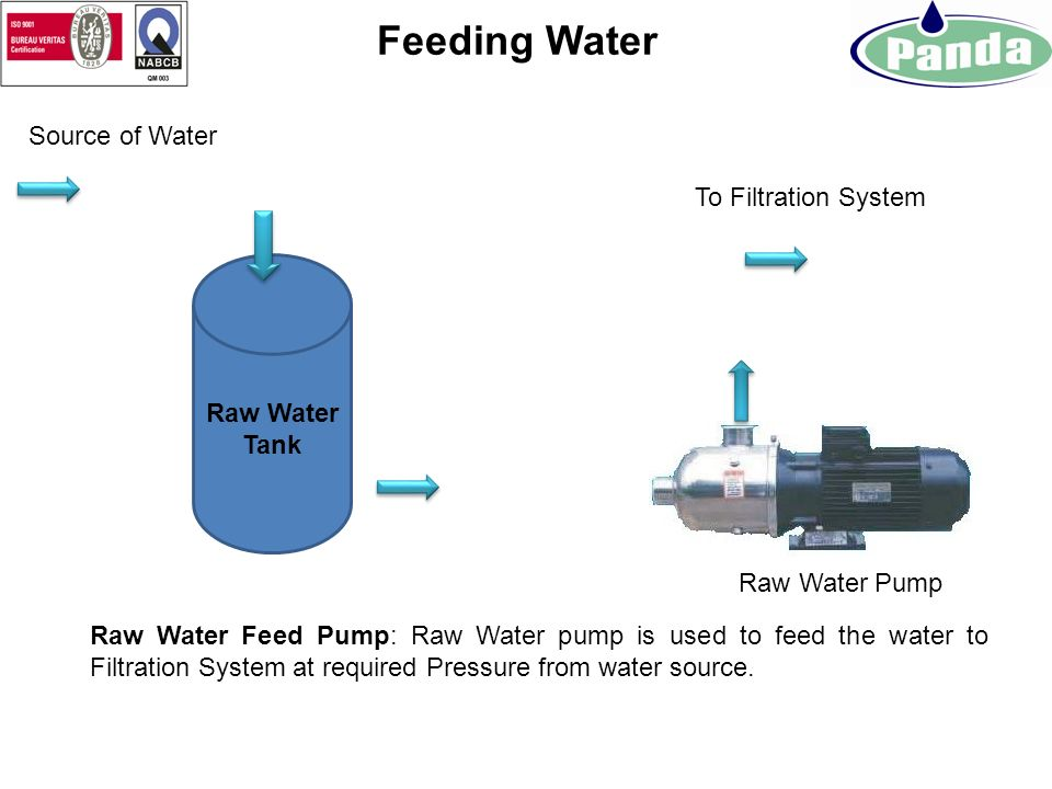 Feeding Water Source of Water To Filtration System Raw Water Tank