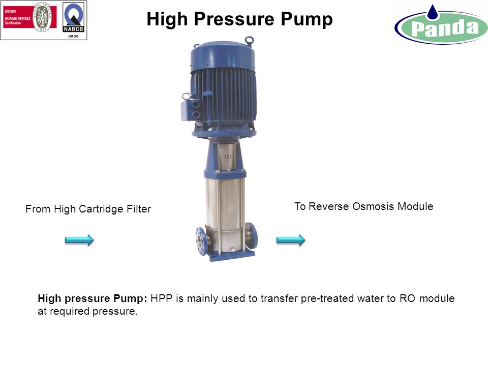 High Pressure Pump To Reverse Osmosis Module