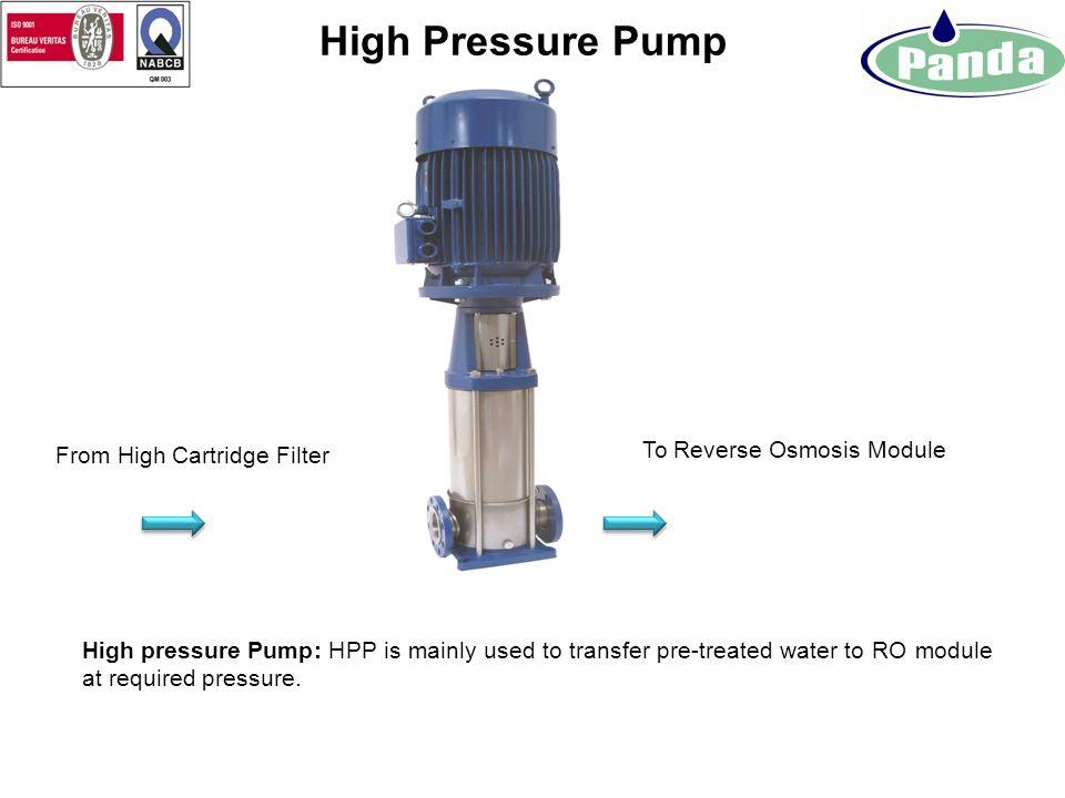 High Pressure Pump To Reverse Osmosis Module