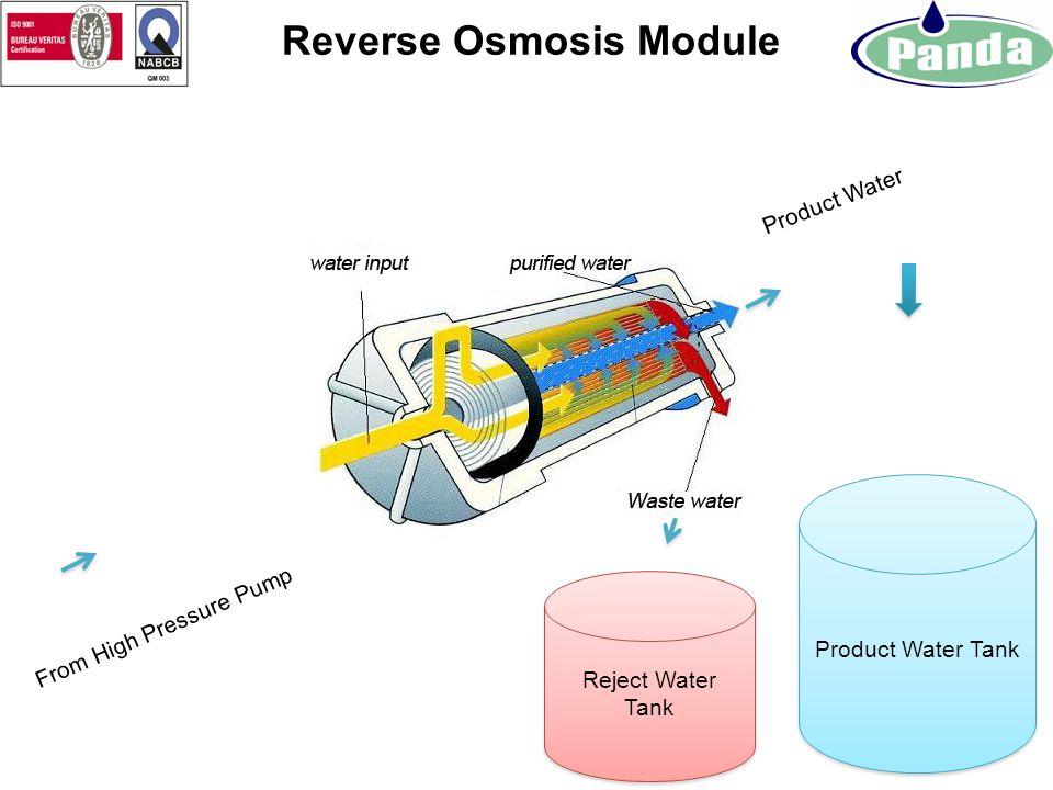 Reverse Osmosis Module