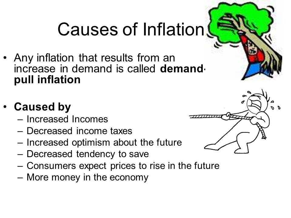 inflation in bangladesh and its reason 2 provides a brief review of the concept of core inflation and its  the reason is that the central bank  of computing core inflation in bangladesh -1.