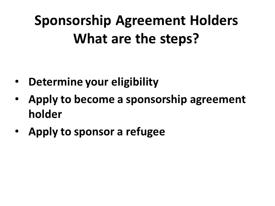 Private Sponsorship Of Refugees - Ppt Download