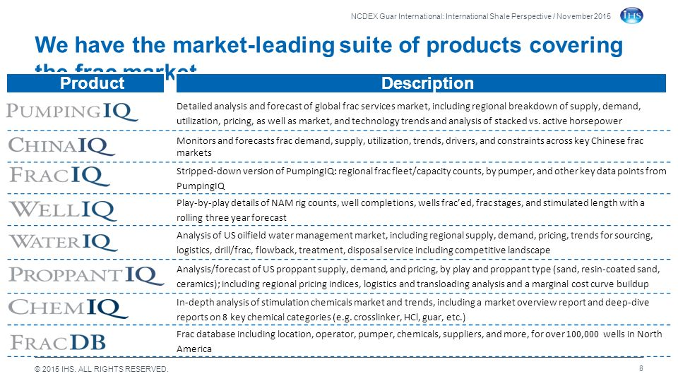 factors influencing demand and supply for nokia products with report and curve Factors that affect supply demand and pricing affect supply, demand, and pricing factors that down the supply curve, therefore affecting the supply and.