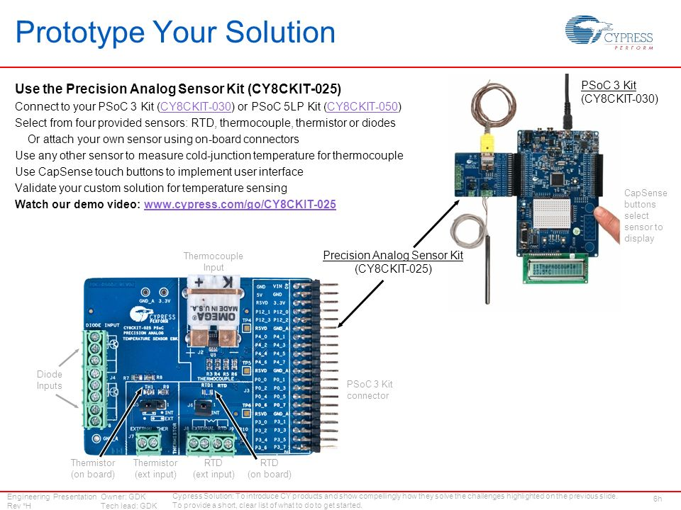 psoc 3 and psoc 5lp for temperature sensing ppt video online download psoc development kit  psoc 4 pioneer kit