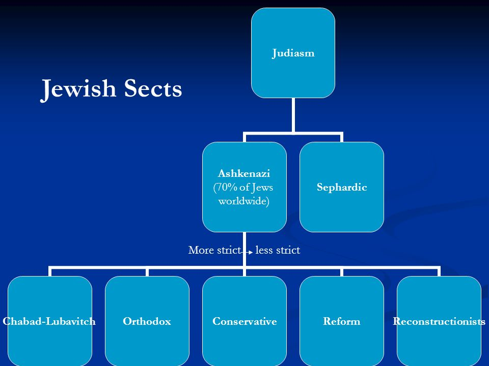 download structured