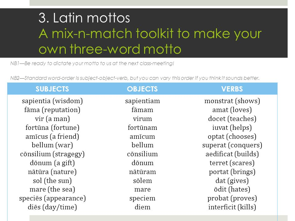 Pronunciation Some history Latin mottos - ppt download