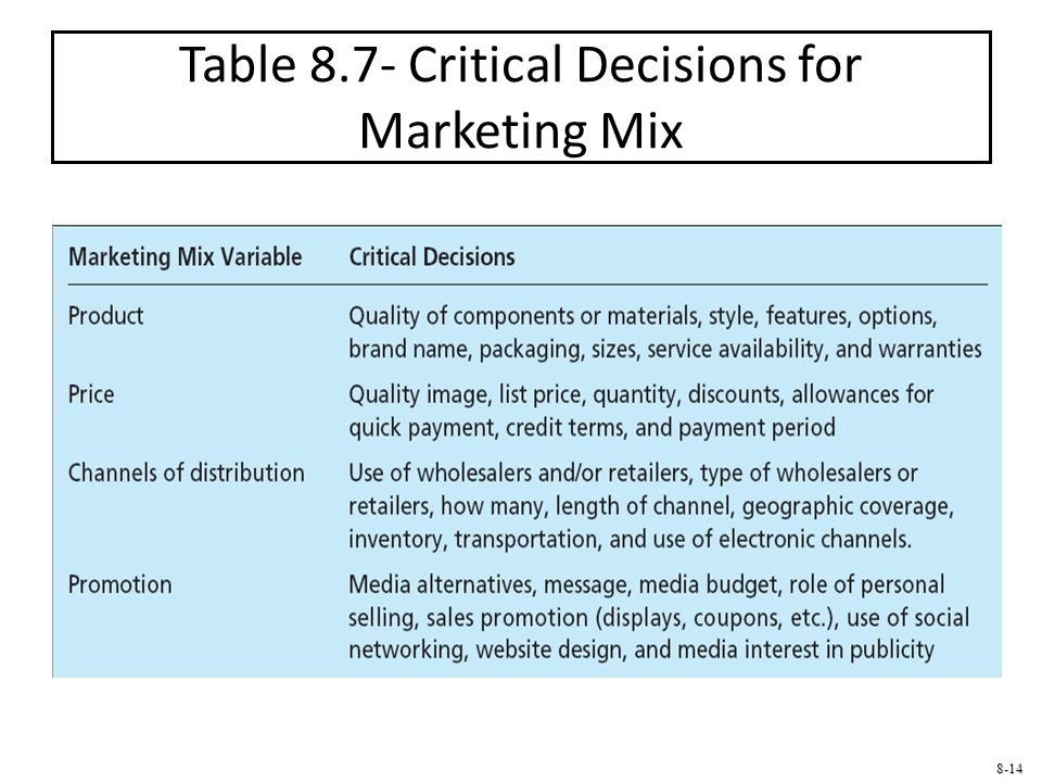 critical analysis of marketing mix The marketing mix the marketing mix is one of the most famous marketing terms the marketing mix is the tactical or operational part of a marketing plan.