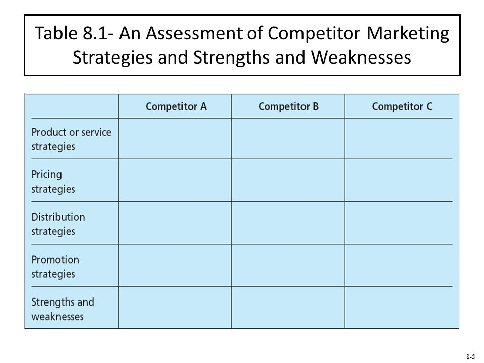 strengths and limitations of assessment 3 strengths and weaknesses of available methods 16 strengths and limitations and must be with explicit criteria for quality assessment of the articles.