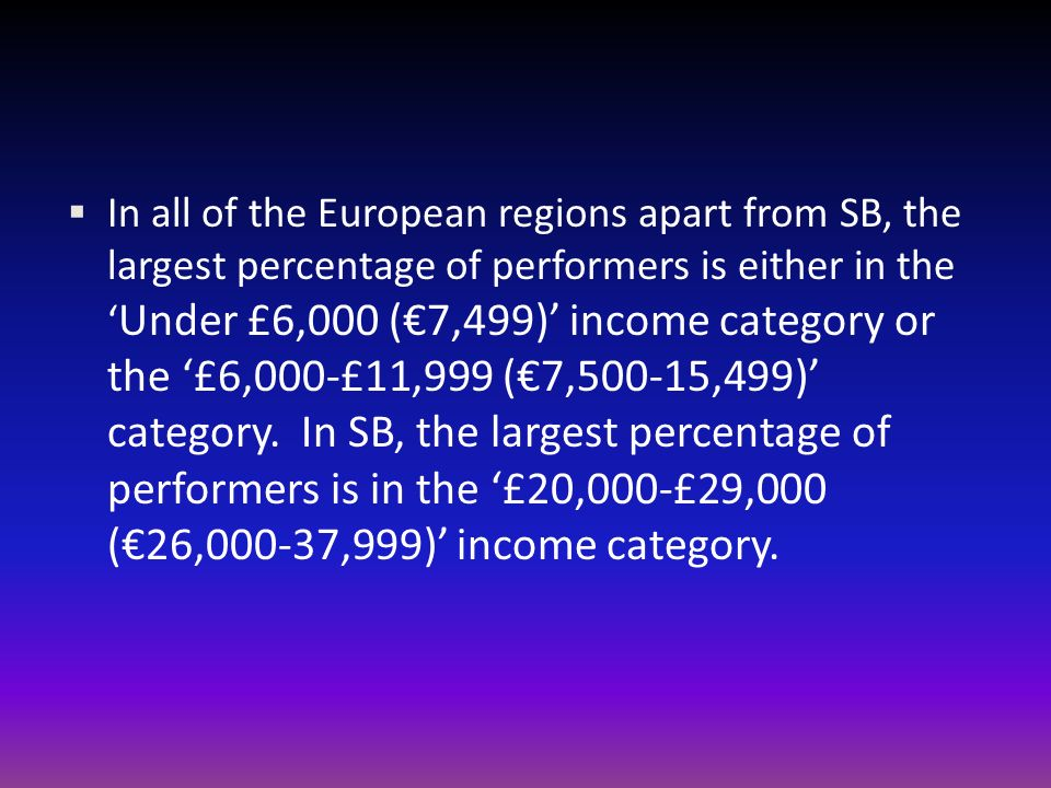In all of the European regions apart from SB, the largest percentage of performers is either in the 'Under £6,000 (€7,499)' income category or the '£6,000-£11,999 (€7,500-15,499)' category.