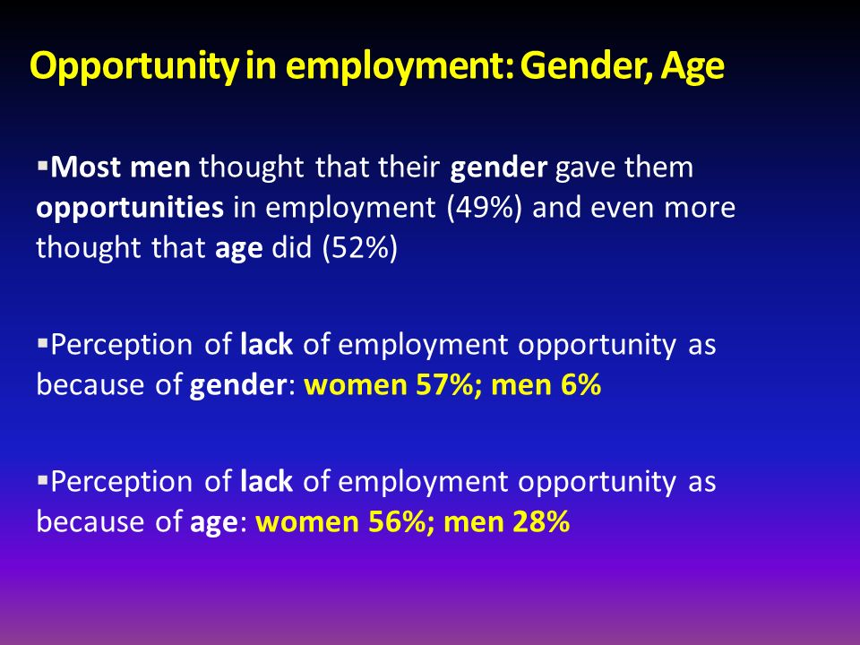 Opportunity in employment: Gender, Age