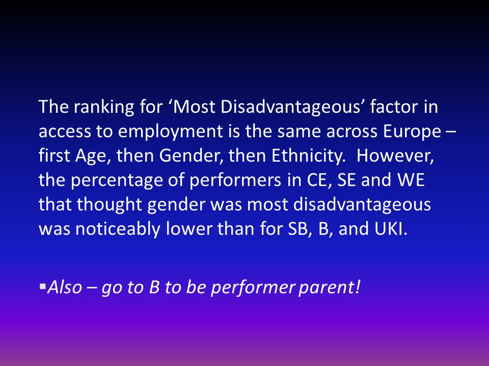 The ranking for 'Most Disadvantageous' factor in access to employment is the same across Europe – first Age, then Gender, then Ethnicity. However, the percentage of performers in CE, SE and WE that thought gender was most disadvantageous was noticeably lower than for SB, B, and UKI.