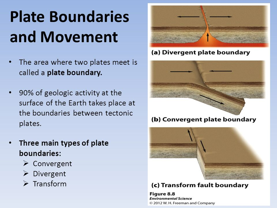 the theory of plate tectonics plate movement hot spots ppt video online download. Black Bedroom Furniture Sets. Home Design Ideas