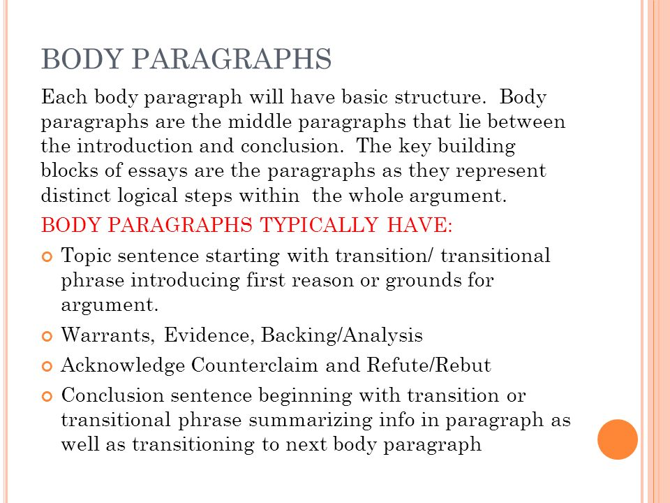 start body paragraphs essay Online writing lab body paragraphs exercise make one claim about the overall topic of the essay that relates to the thesis: students.