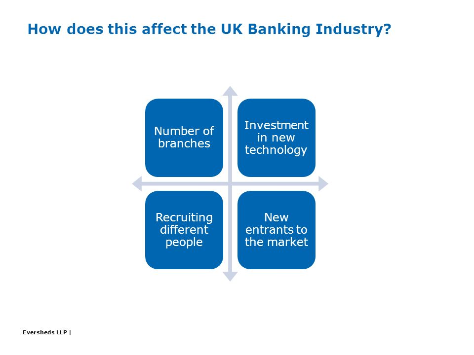 banking industry in uk Future trends in uk banking analysis and projections  this cebr report, commissioned in late 2014 by fiserv, looks at changing trends in the uk banking sector,.