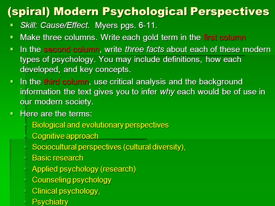 a overview of six modern psychological perspectives Dodge fernald writes an interesting, easy-to-read book for students each  perspective covers the historical underpinnings of psychology, ending with c.