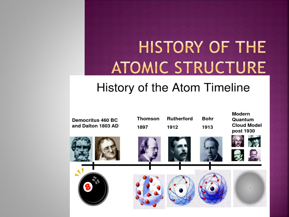 the historical development of the chemistry