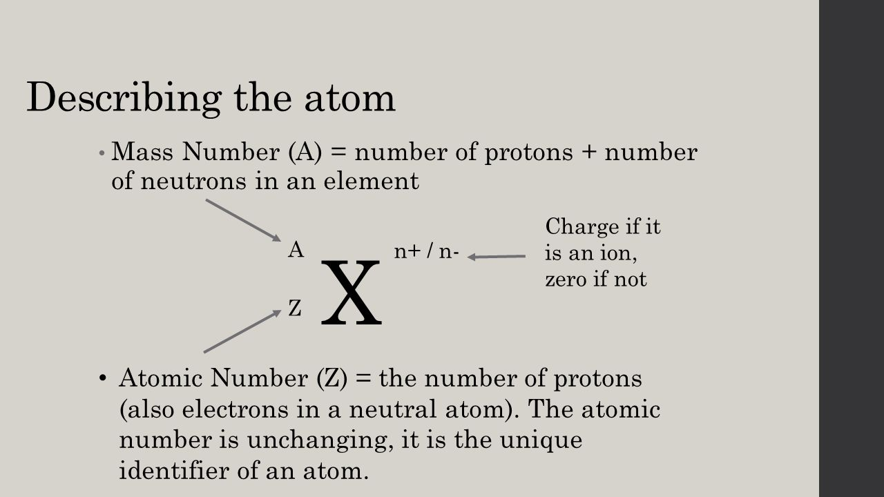Atomic structure ib chemistry topic ppt download describing the atom mass number a number of protons number of neutrons gamestrikefo Choice Image