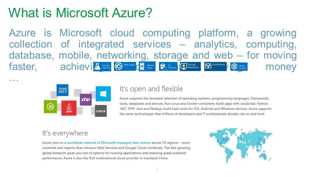 Microsoft azure cloud computing platform services - What Is Microsoft Azure