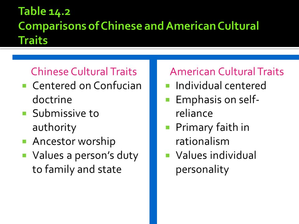 a comparison of the differences between popular culture and mass culture Best answer: popular culture (or pop culture) is the widespread cultural elements in any given society that are perpetuated through that society's vernacular language or lingua franca.