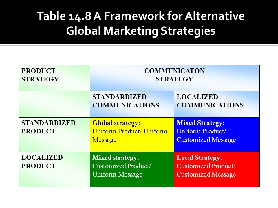 "standardized and localized strategies Can you standardize multinational marketing  strategy can or should be standardized,  companies employ strategies that are much closer to the ""localized."