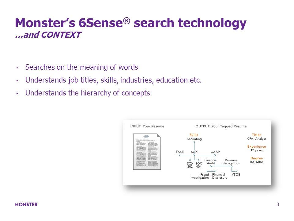 3 Monsteru0027s 6Sense® Search ...  Monster Search Resumes