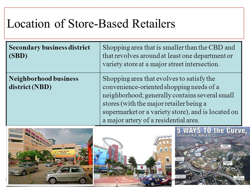 Finding The Best Retail Location | Retail location Factors