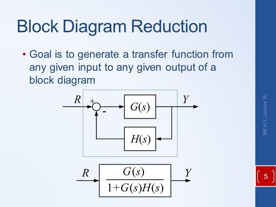 block diagram reduction calculator 28 images rules of block rh december19 us Block Diagram Reduction Rules Block Diagram Rules