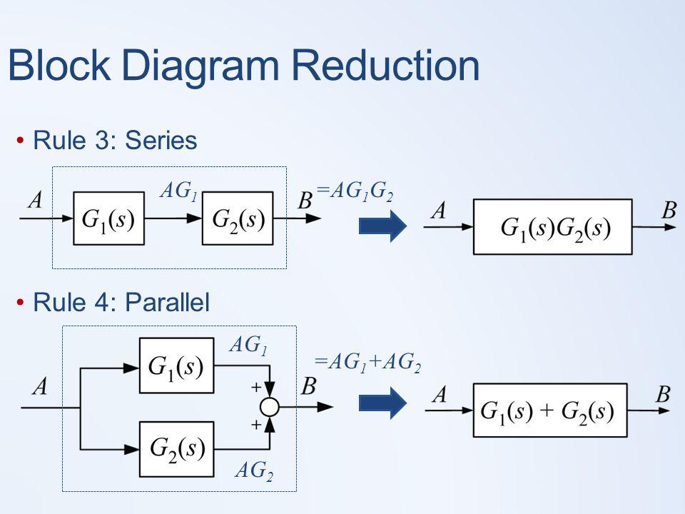 block diagram reduction calculator] - 100 images - block diagram ...
