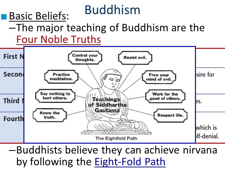 Buddhism and Capital Punishment