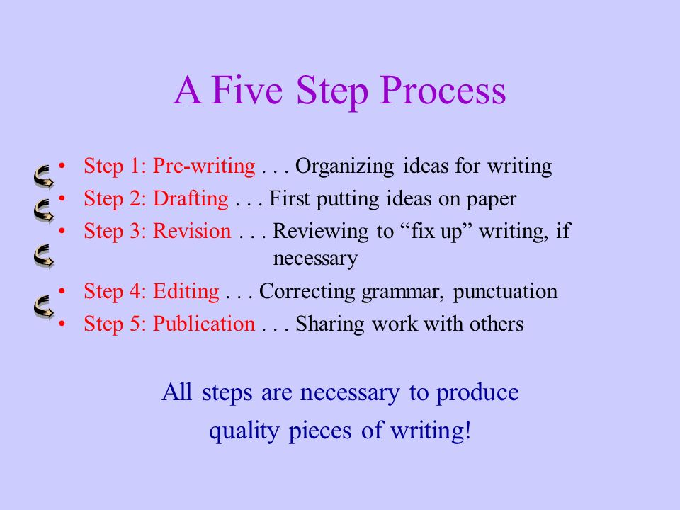 5 step writing process The following are ways to implement each step of the writing process: prewriting—this step involves brainstorming, considering purpose and goals for writing.