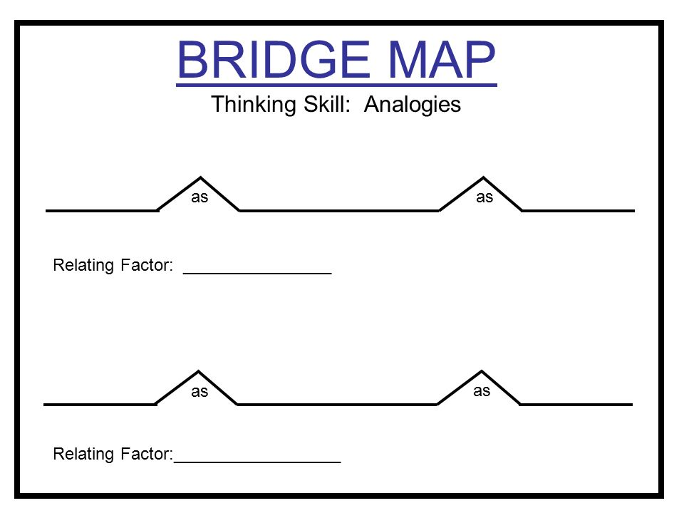 Science of agriculture ppt video online download bridge map thinking skill analogies pronofoot35fo Image collections